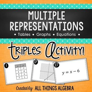 Multiple Representations Of Linear Equations Triples Activity