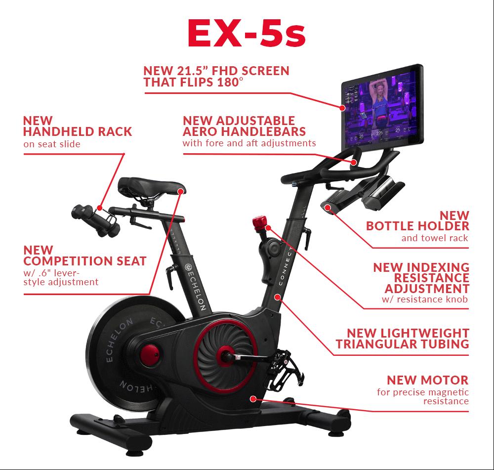 Echelon Bike Indoor Bike Workouts Biking Workout Indoor
