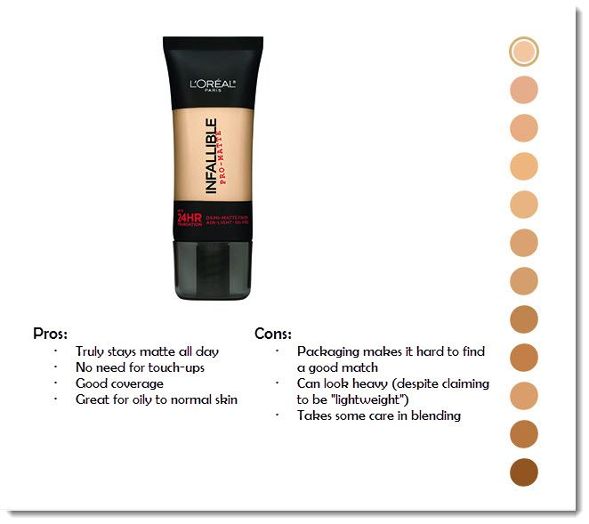 L Oreal Infallible Pro Matte Foundation Shades Google Search