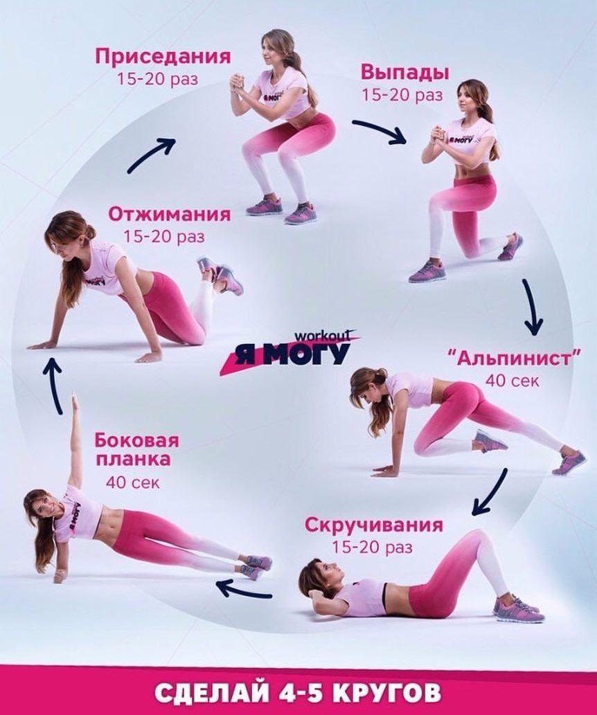 Домашняя тренировка для интенсивного похудения