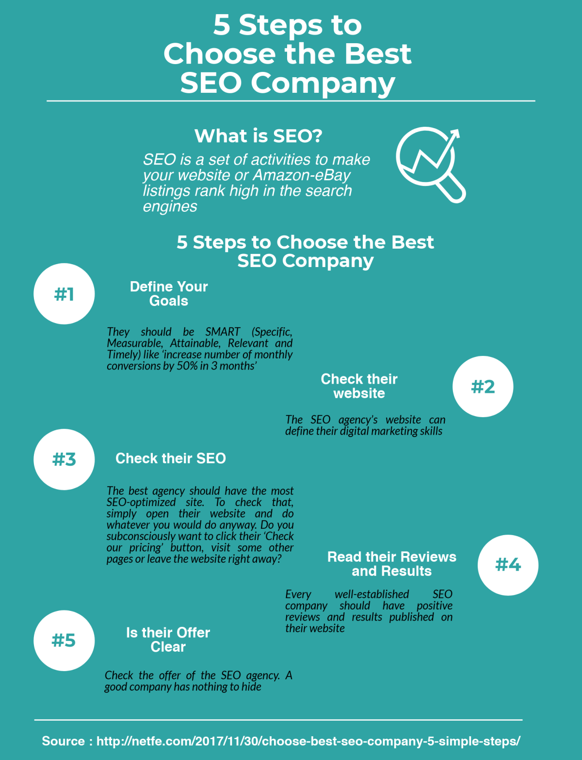 5 steps to choose the best seo company  Find out from our