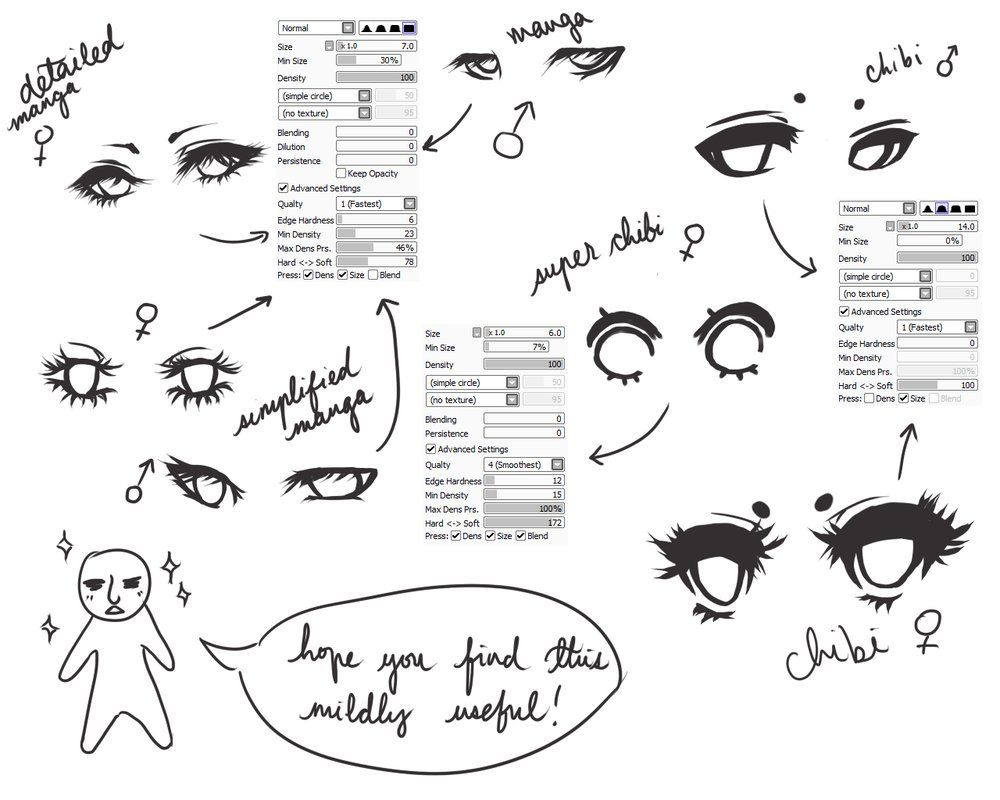 Eye Ref + sai brushes by cuteincarnate on DeviantArt I need to ...