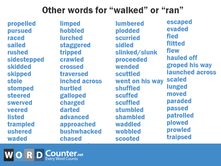 "English Grammar - Other words for ""walked"" or ""ran"" # ..."