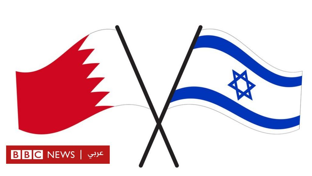 البحرين وإسرائيل اتفاق السلام بينهما طعنة جديدة للفلسطينيين أم امتلاك شجاعة التغيير Country Flags Canada Flag Flag