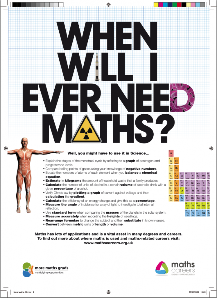 When will I ever need maths? posters | Great Maths Teaching
