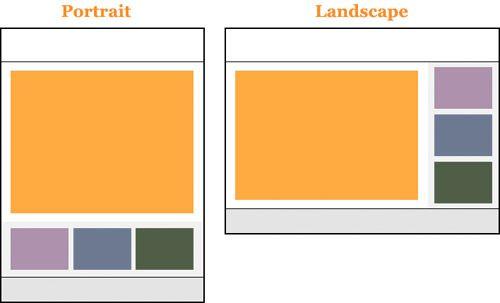Ipad Orientation Landscape Layout Template Portrait