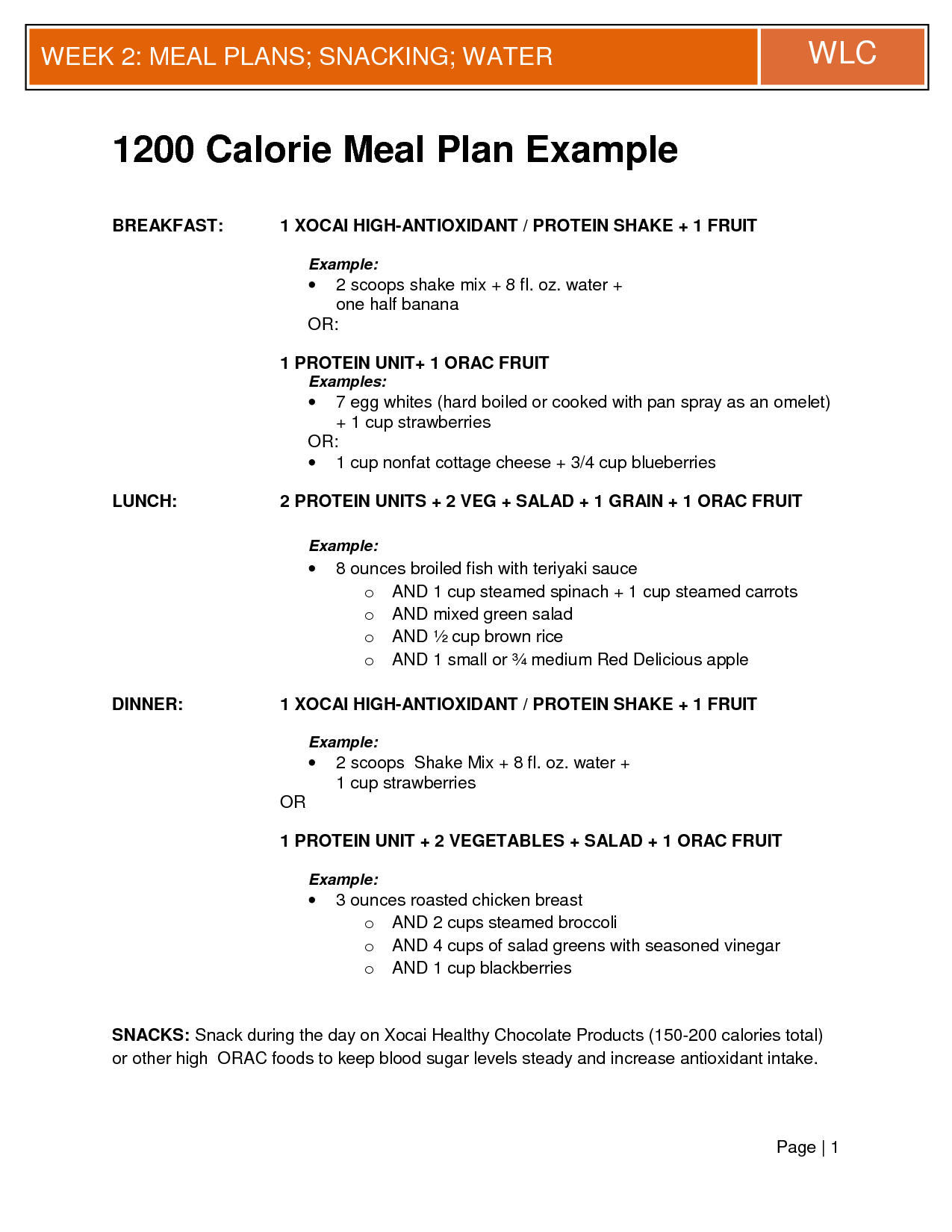 Calorie Diabetic Diet Meal Plan Calorie Diabetic Diet Menu How To ...