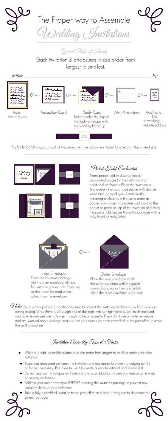 Tips How To Assemble Wedding Invitations Ideas Prepossessing Layout The Bes Wedding Invitations Diy Assembling Wedding Invitations Vintage Wedding Invitations