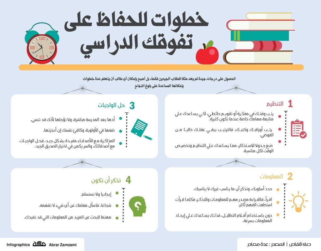Pin By Walaa Nassif On Arabic Books Arabic Books Books Bullet Journal