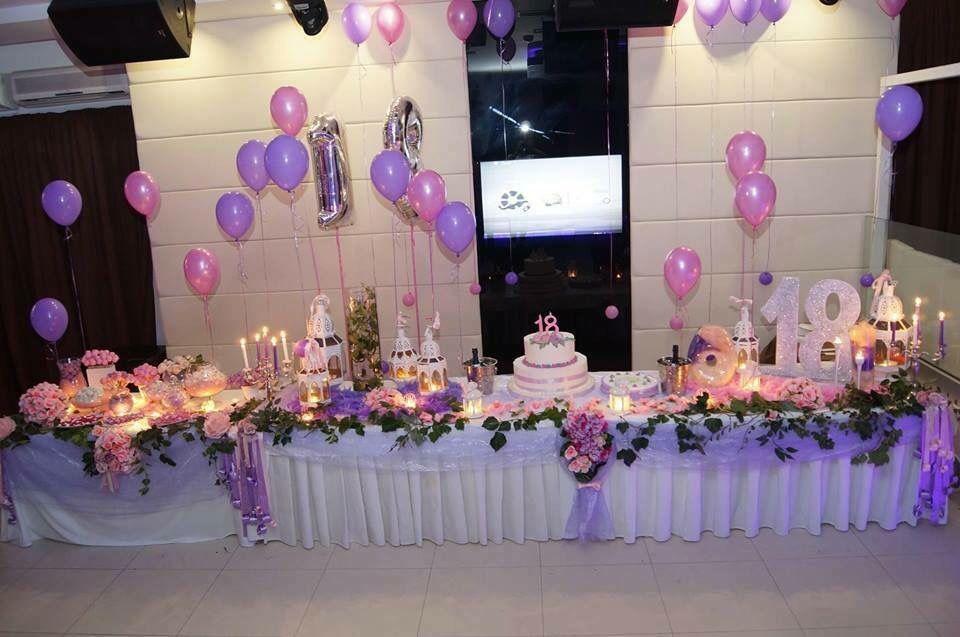 httpswwwdjsdurban 18 year old birthday party ideas themes