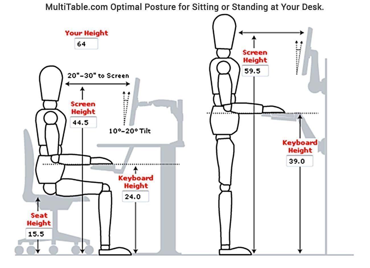 Ergonomic Desk Standing Height
