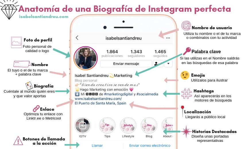 Biografia De Instagram Trucos Y Ejemplos Para Que Tu Bio