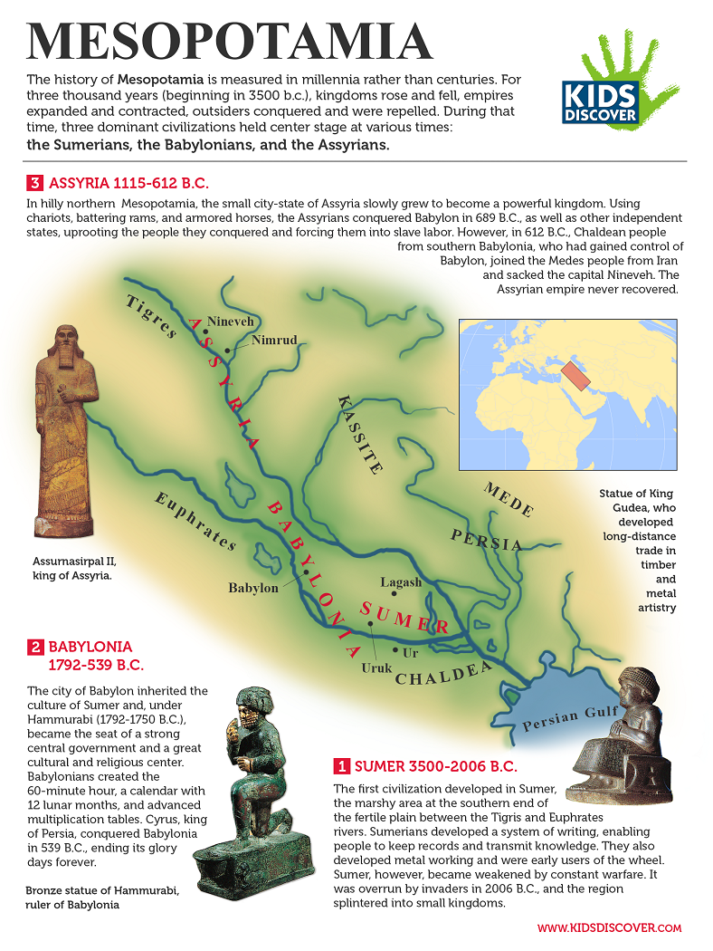 worksheet Mesopotamia Worksheets 17 images about mesopotamia for kids on pinterest ancient game of and student centered resources
