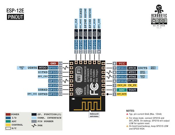 aeed6f6288330b2b10de7267006ef179 esp8266 esp 12e module arduino pinterest arduino, diy  at gsmportal.co