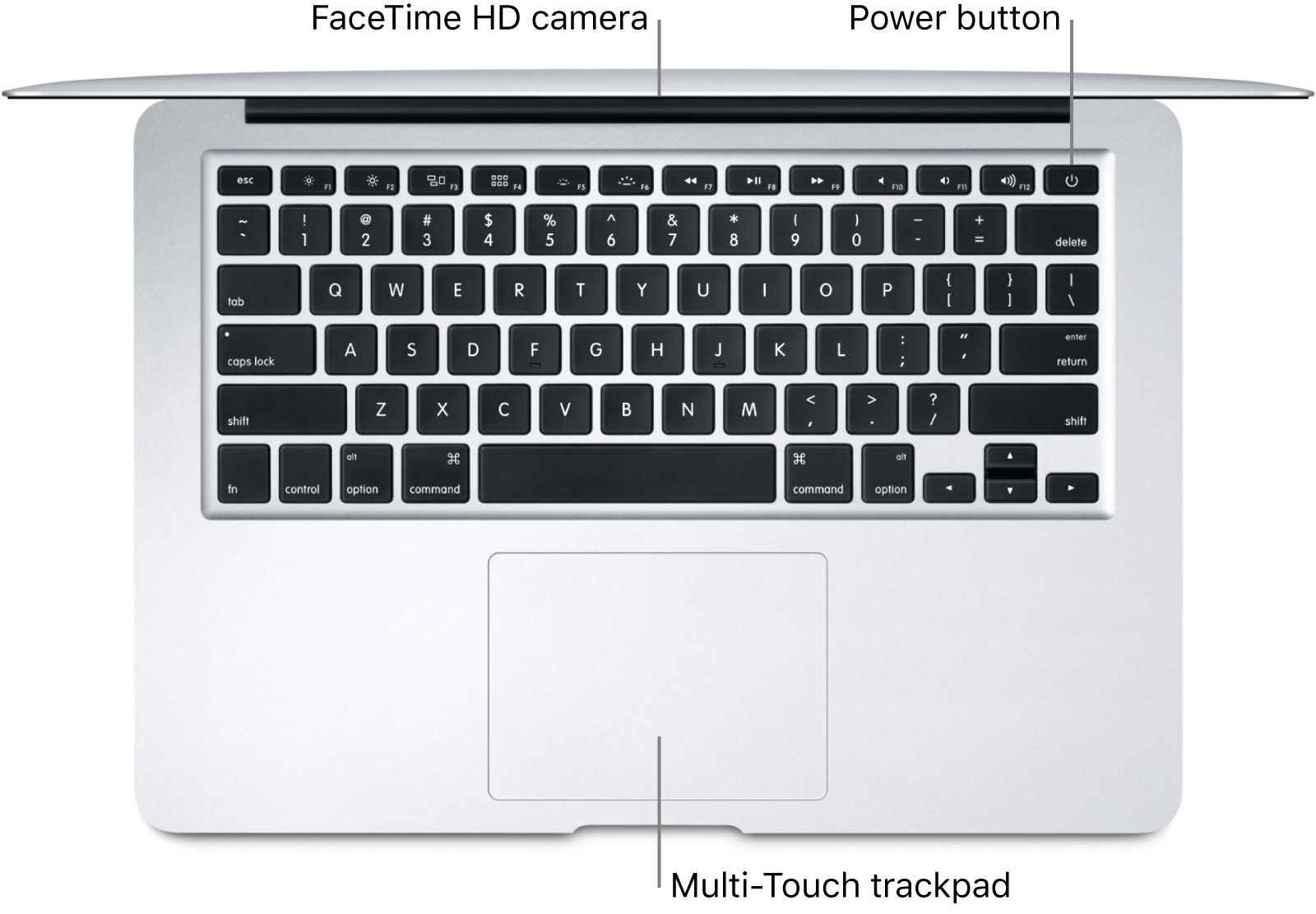 Looking Down On An Open Macbook Air With Callouts To The Facetime Hd Camera The Power Button And The Multi Touch Apple Macbook Macbook Monogram Vinyl Decal
