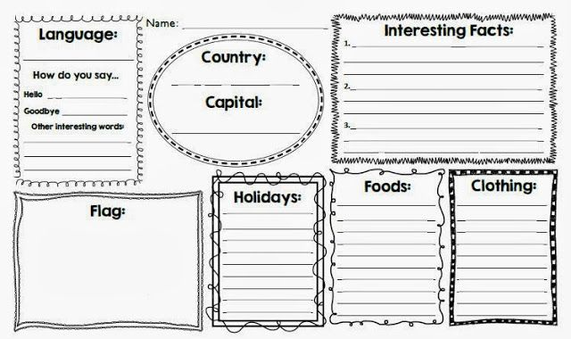 Country Fact Sheet   Child life, Child and Social studies