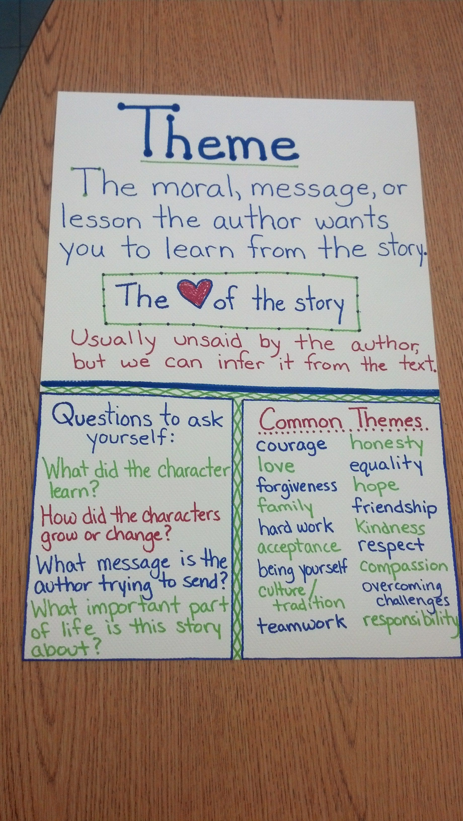 Theme Anchor Chart Help Students Learn About The Theme Of A Story For More