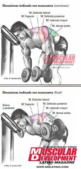 """En este ejercicio puedes hacer """"trampa"""" con mucha facilidad ..."""