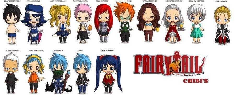 Fairy Tail Chibi S Fairy Tale Characters Fairy Tale Anime Fairy Tail
