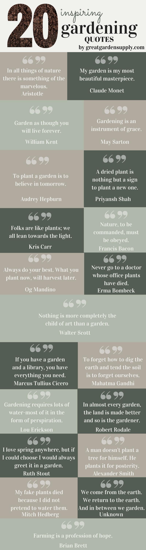 20 Inspiring Garden Quotes Garden Quotes Garden Signs Garden Inspiration