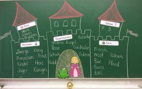 kategorisierte Wortschatzsammlung zum Thema Märchen Nach dem Einstieg über den Realien-Koffer haben wir eine Phantasiereise ins Märchenland unternommen. Auf dem Weg zum Schloss begegneten wir märchentypischen Peronen, Gegenständen, Orten, Tieren und Zahlen. Während 3 Kinder aus der Klasse noch NIE ein Märchen gelesen haben, wissen einige erstaunlich viel. Diese Wortschatzsammlung wird während der gesamten Projektwoche präsent bleiben und kann täglich erweitert werden. Die kleine...