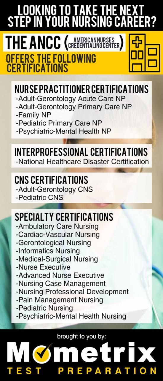ANCC Certification Review | Nursing career