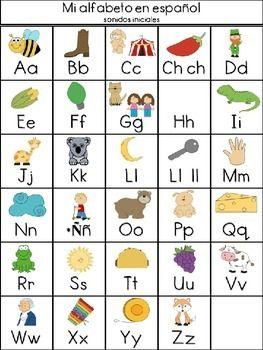 Tarjeta Fonetica Alfabeto Espanol Abecedario En Cursiva Y
