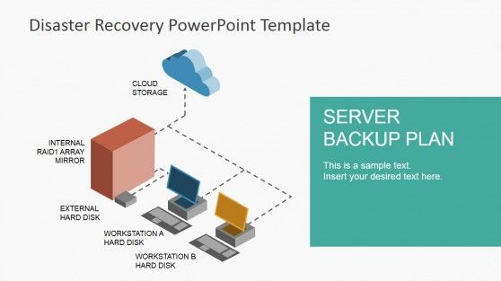 Disaster Recovery Powerpoint Template Powerpoint Templates