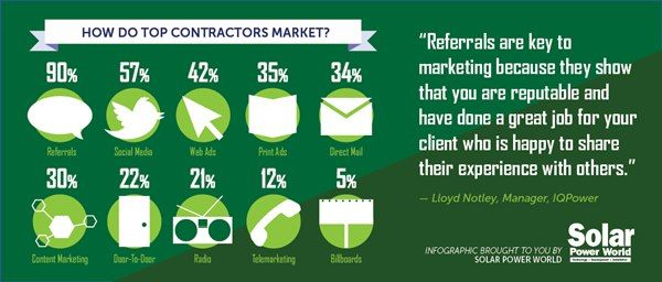 Infographics 2014 Top Solar Contractors By The Numbers Solar Solar Energy Infographic