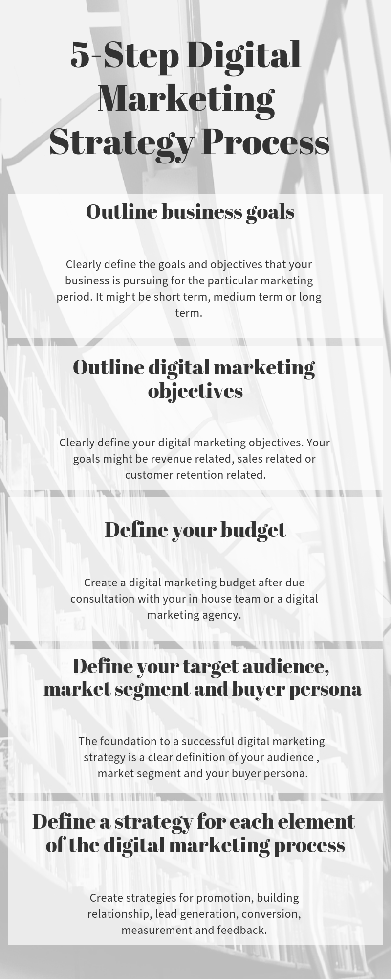 Crafting a digital marketing strategy 2 (With images