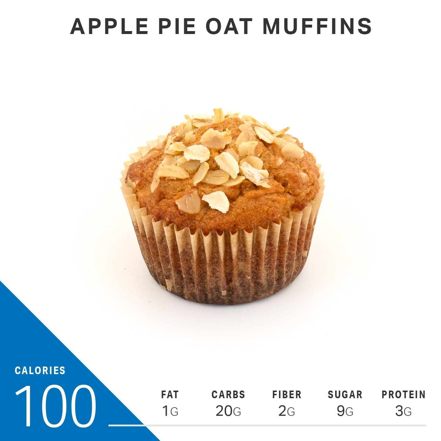 What 1,200 Calories Looks Like (Fall Edition) Dessert