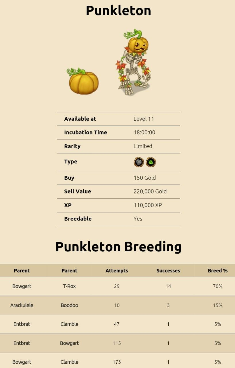 my singing monsters breeding for limited edition Halloween
