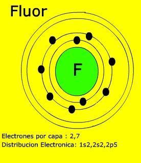 Elemento fluor pesquisa google flor pinterest elementos y elemento fluor pesquisa google urtaz Choice Image