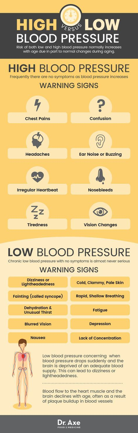 The Symptoms That Can Seriously Impact Your Heart Pinterest High