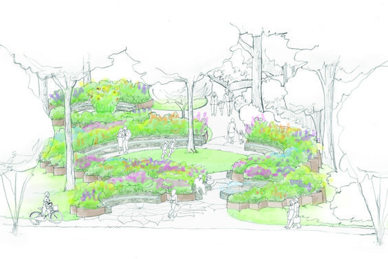 Axonometric View Of Pedricku0027s Garden: Little Falls Park, Greenville, SC