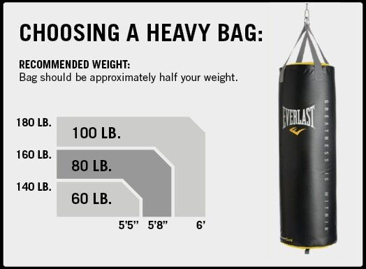 Pin By Guy Forzstek On Boxing Punching Bag Muay Thai