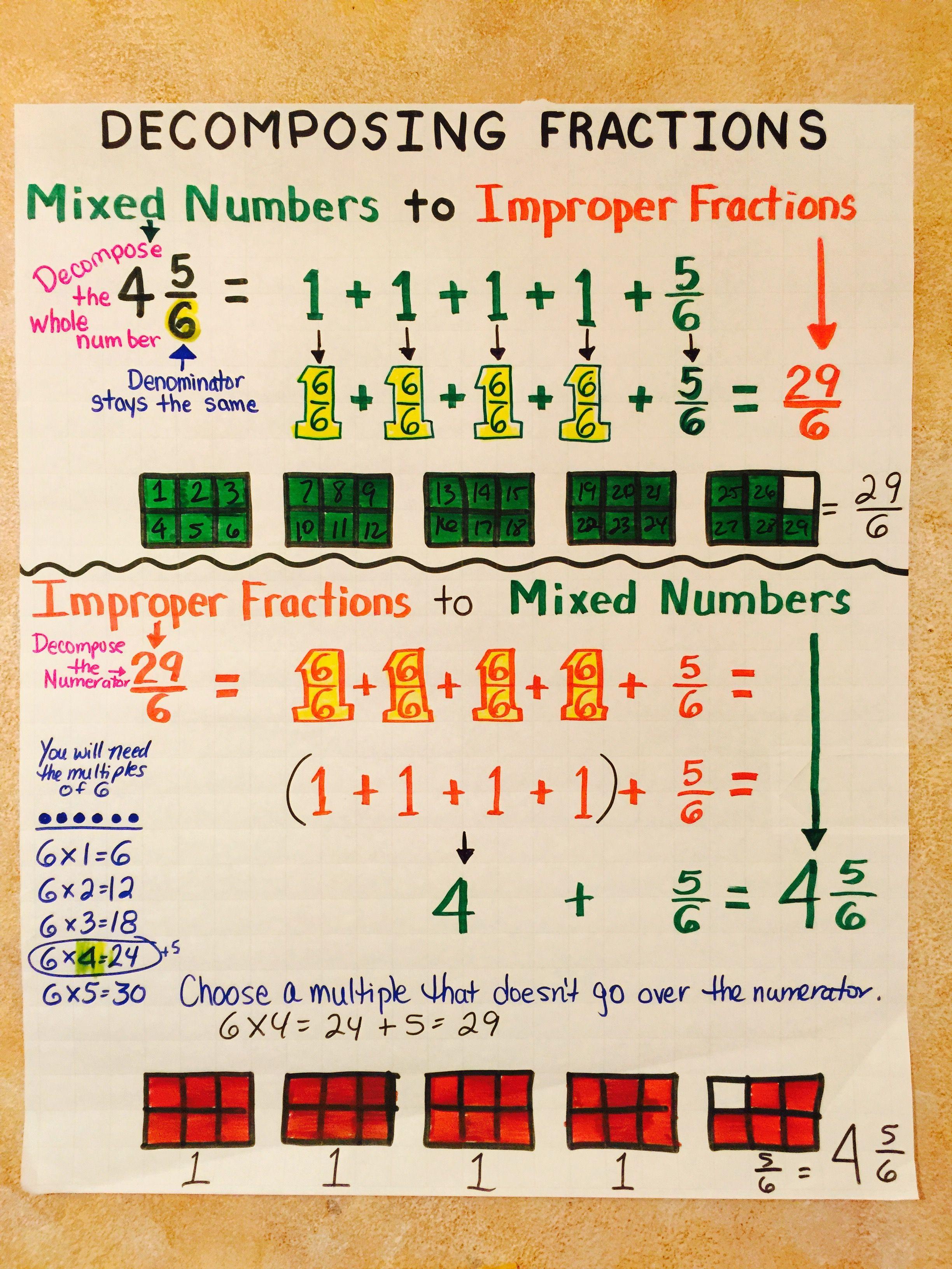 aef864d06ac4ee0b29f9ed5d48976a89  Th Grade Math Worksheets Improper Fractions on improper fractions on a number line, mixed fractions worksheets 4th grade, worksheets adding fractions 5th grade, mixed fractions worksheets 5th grade, simplify fractions worksheet 4th grade, adding fractions worksheets 7th grade, multiplying fractions worksheets 4th grade, number theory worksheets 5th grade, improper fractions 5th grade, improper fractions grade 4, equivalent fractions worksheets 7th grade, equivalent fractions for 5th grade, reducing fractions worksheets 4th grade, worksheets 3d shapes 1st grade, fraction games for 5th grade, fraction worksheets for 5th grade, fraction worksheets for first grade, multiplication with decimals 5th grade, improper fractions practice,