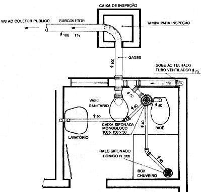 Basement Bathroom With Septic Tank. Image Result For Basement Bathroom With Septic Tank