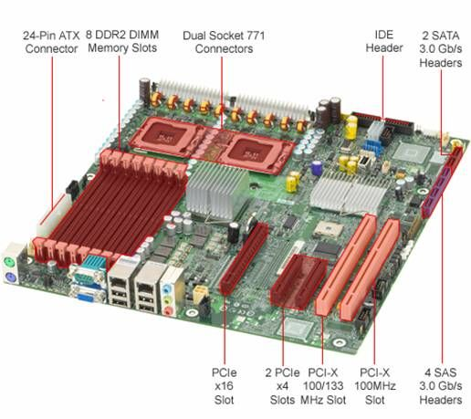 Parts Of Motherboard Electronic Schematics Computer Hardware Computer Knowledge
