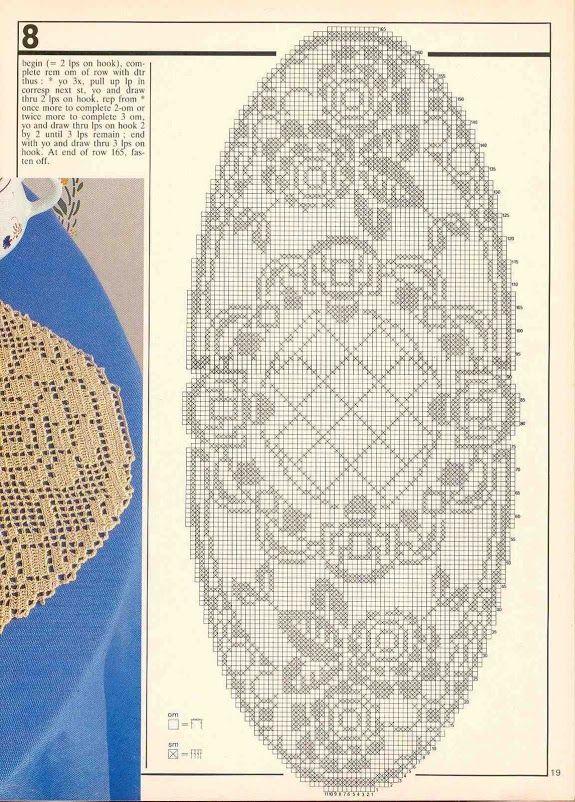Risultati immagini per schemi centrini a filet dantel for Immagini uncinetto filet