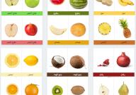 قلب الفواكه 14 بصور واقعية نوع فاكهة وقلبها مع ضابط خطأ