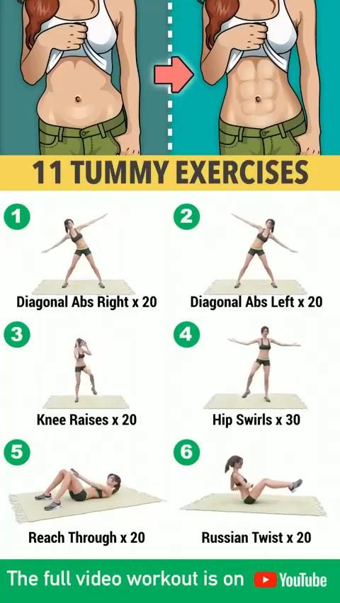 Tummy Workouts for Perfect Abs