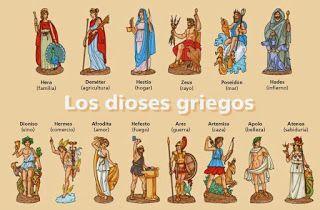 Blog de los niños: Los dioses griegos
