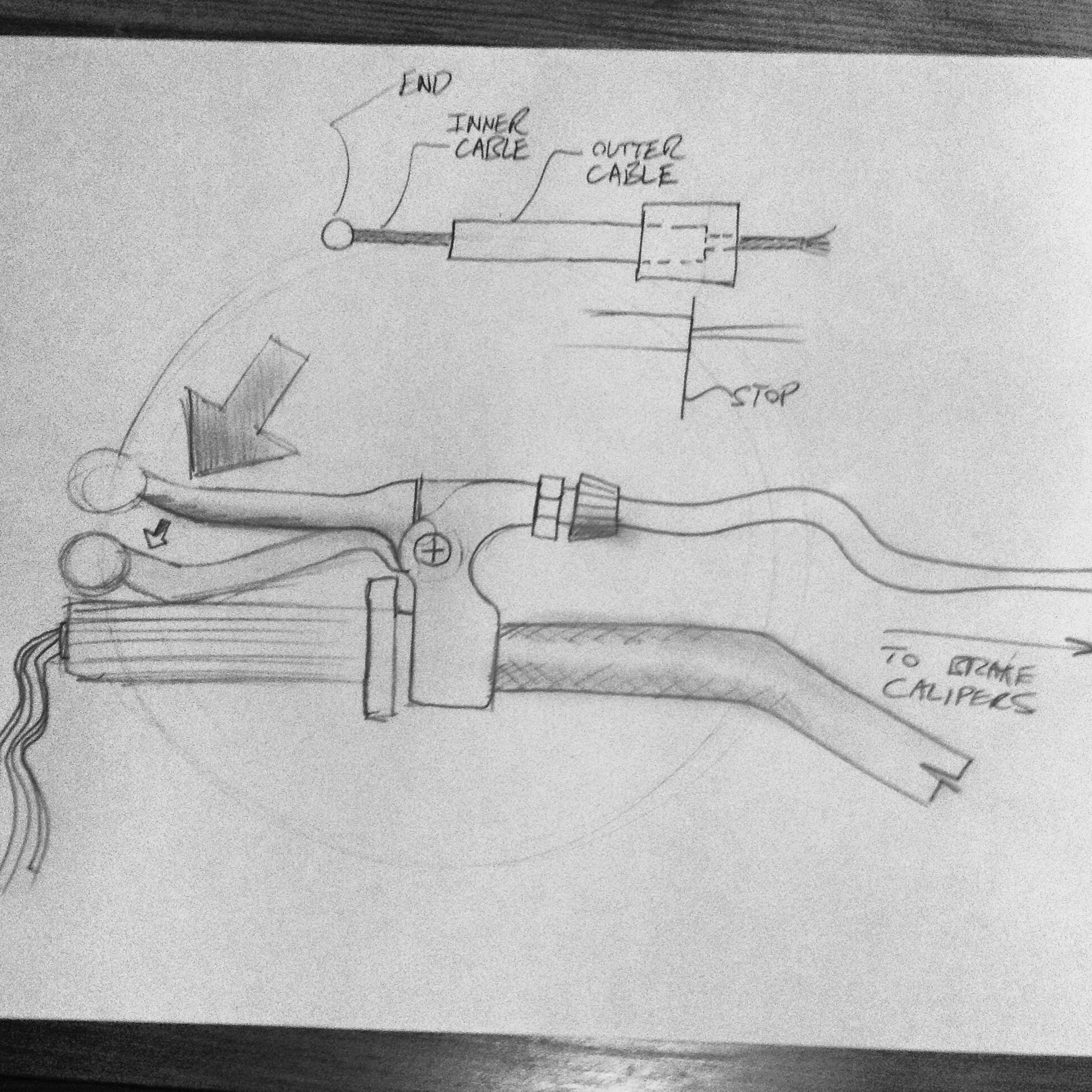 My Sketch On How Bicycle Brake Levers Work Sketches Creative