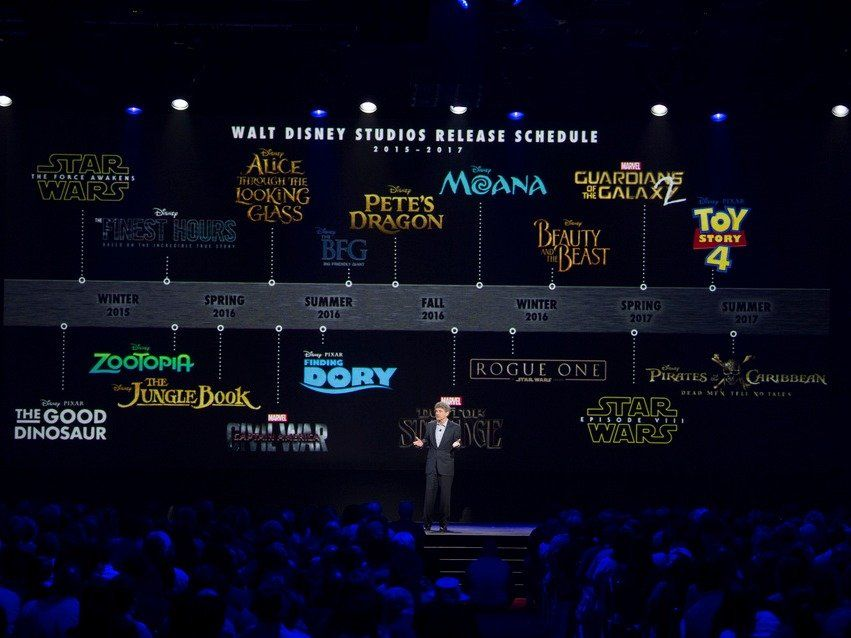 Disney announced all its movies coming in the next 2 years ...