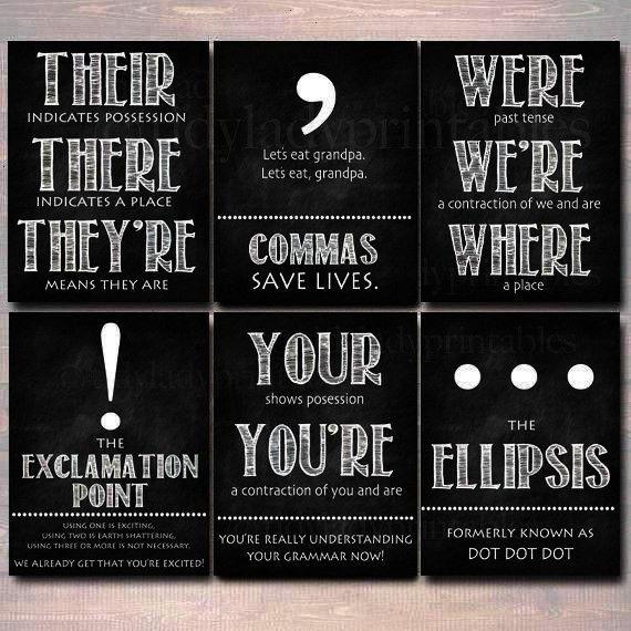 English Grammar Punctuation Posters, Classroom Grammar Art INSTANT DOWNLOAD Classroom Decor, High S