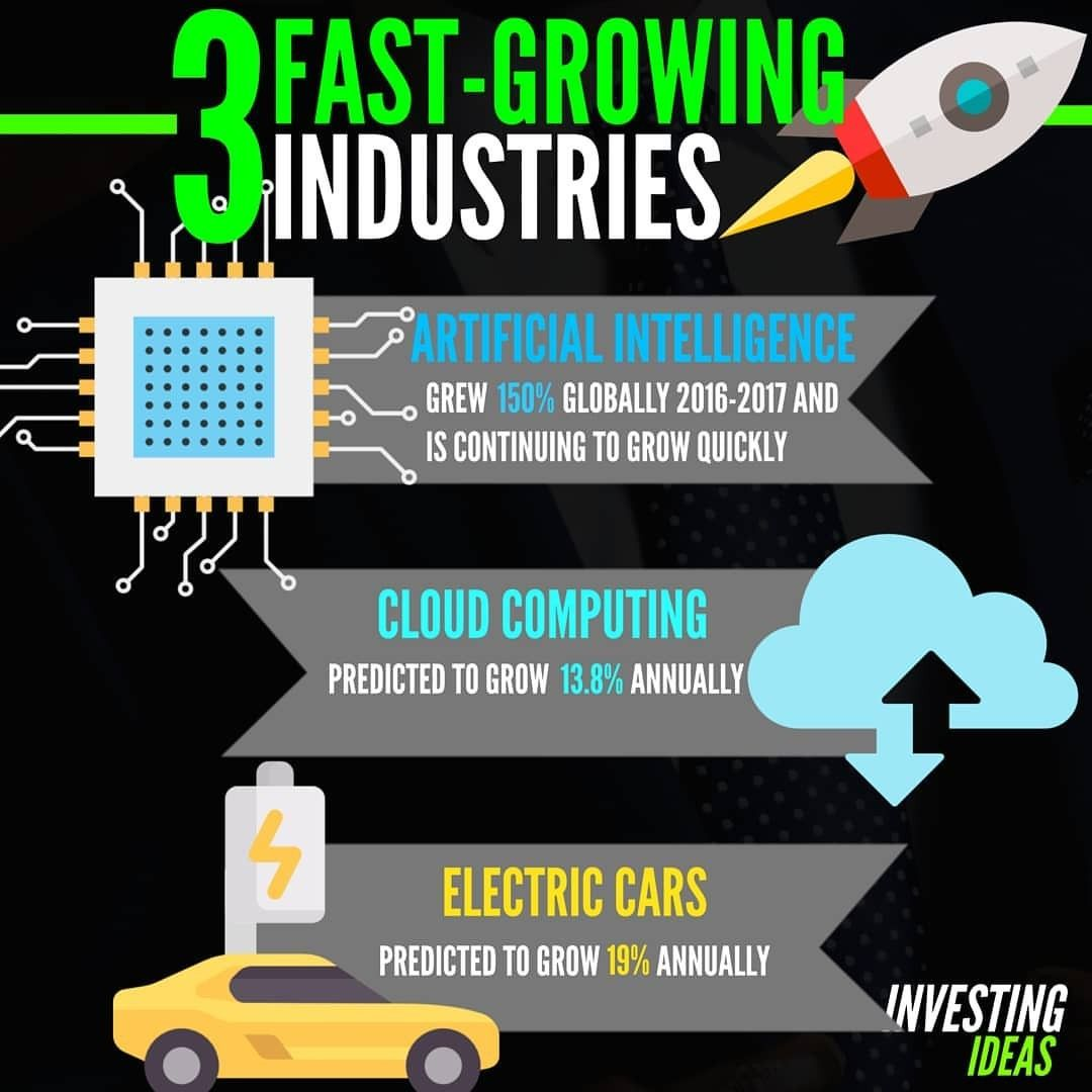 Leaders In Ai Are Google And Nvidia Leaders In Cloud Computing Are Amazon And Microsoft The Leaders In Electric Cars Are Tesla And Gm Make Money Online Surveys