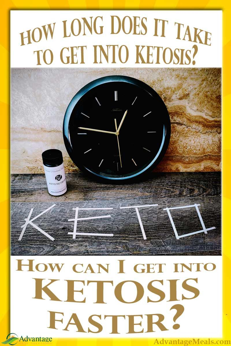How long will it take you to get into ketosis? (With