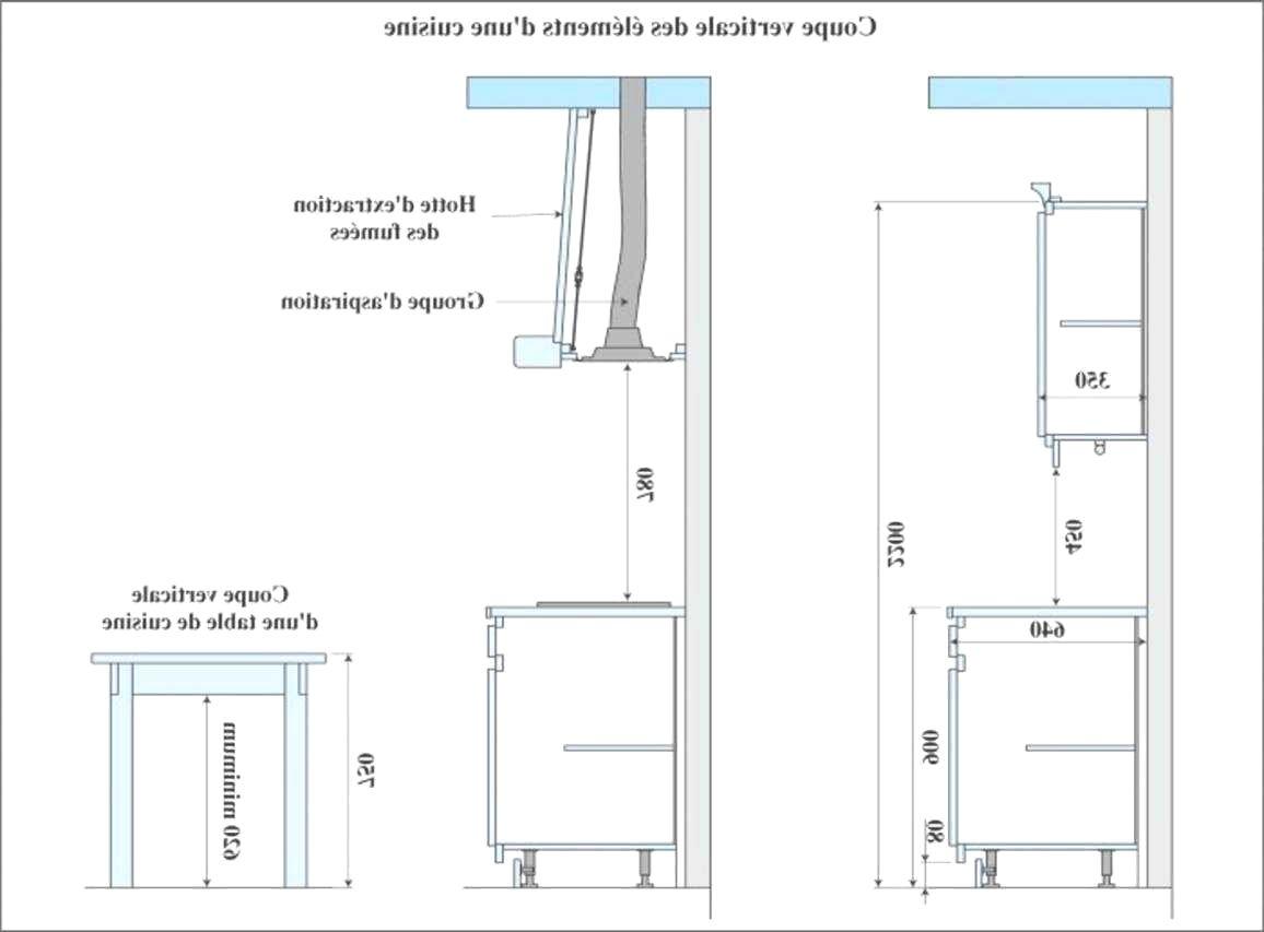 29+ Hauteur comptoir salle de bain inspirations