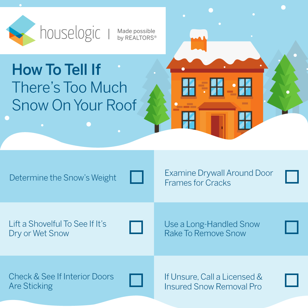How Much Snow Is Too Much Snow On Your Roof Roof How Much Snow Home Maintenance